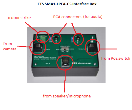 ETS SMA1-LPEA-C5 interface box.png